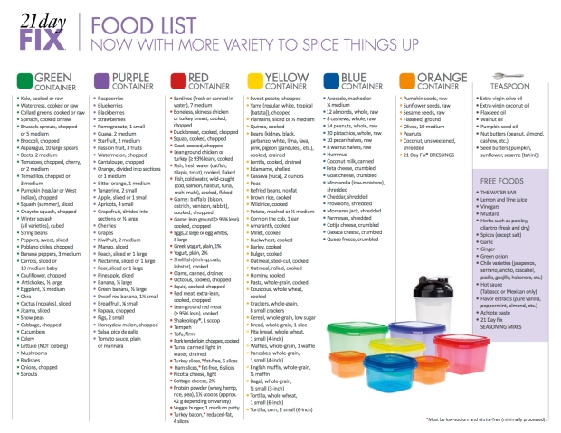 21df_food-list