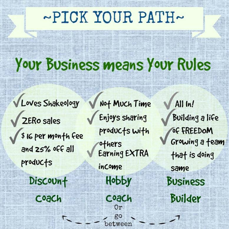 pick your path (your business means your rules)